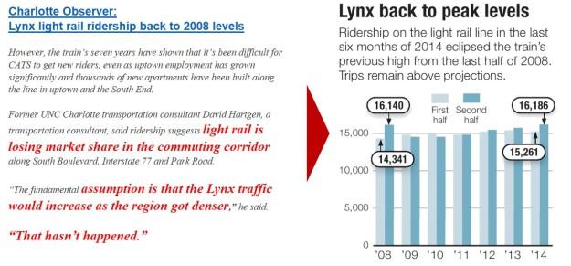 CLT_LYNX