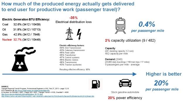 DOLRT_energy.jpg