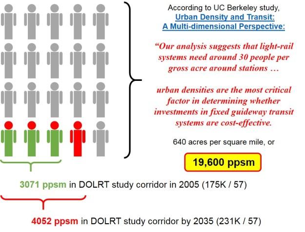 dolrt_population_density