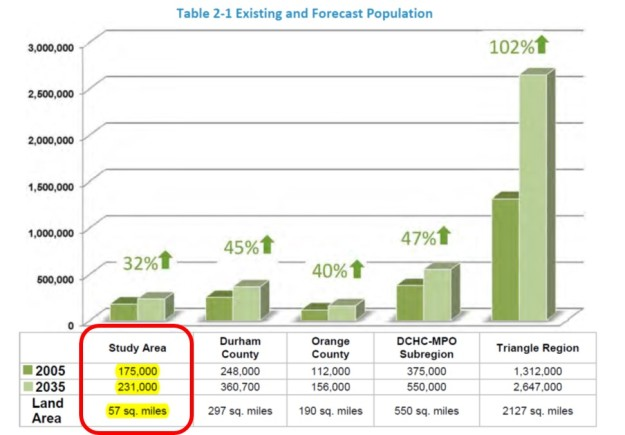 dolrt_population_study