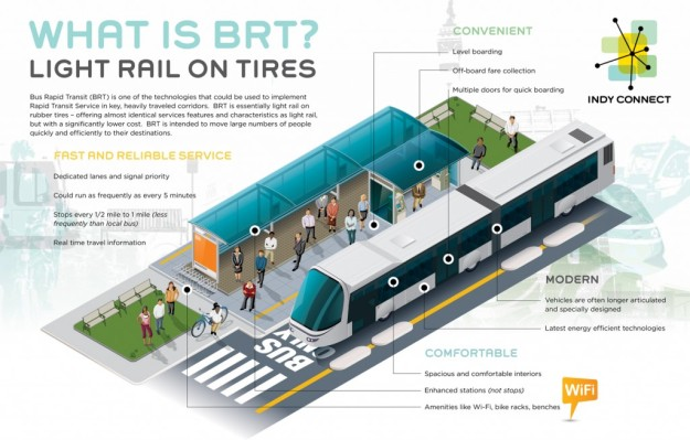 Indy-Connect_Explaining-BRT-1024x654