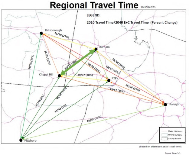 MPO_EC_travel_times
